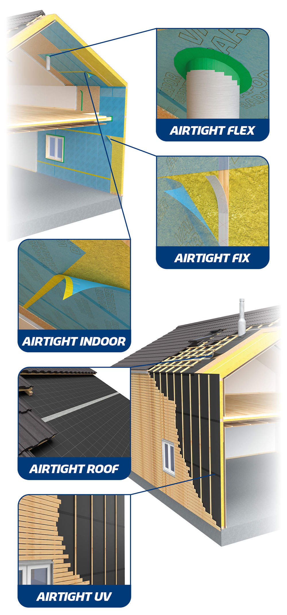 Durable Airtight Products - Overview